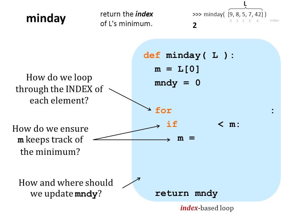 minday def minday( L ): m = L[0] mndy = 0